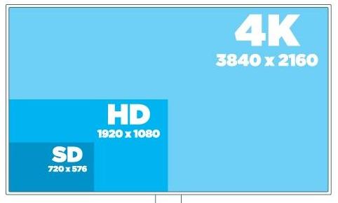 4K分辨率