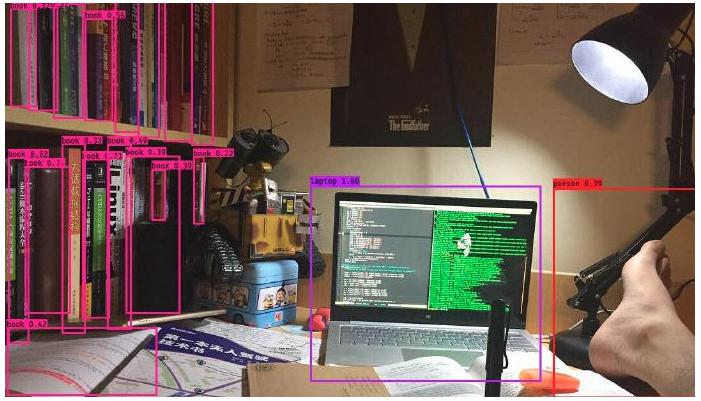 Github 项目- YOLOV3 的TensorFlow 复现- AIUAI